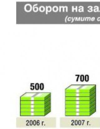 1,5 млрд лева заложили българите за година в интернет