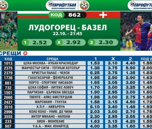 ЦСКА ще бие Литекс