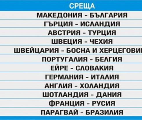 България и Македония с равни шансове