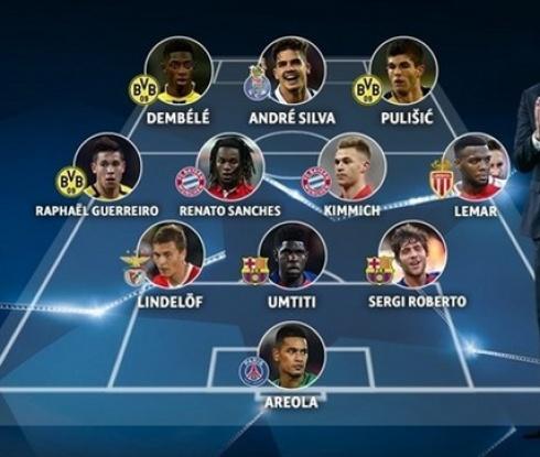Идеален отбор на откритията в Шампионска лига