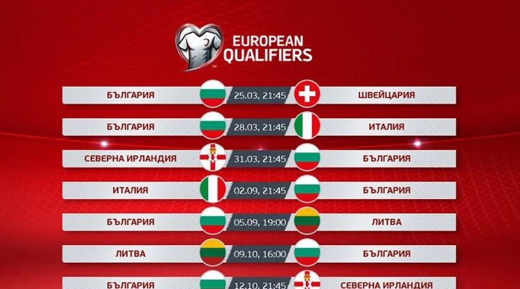 Програмата на България за световните квалификации