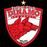 Динамо Букурещ
