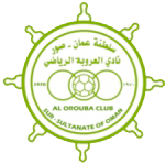 Ал Оруба Сур
