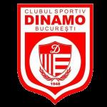 КК Динамо Букурещ