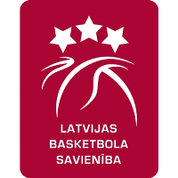 Латвия (баскетбол, Ж)