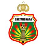 Бхаянгкара