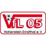 Хохенщайн-Ернстхал