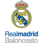 Реал Мадрид Балонсесто