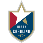 Северна Каролина ФК