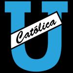 Универсидад Католика Кито